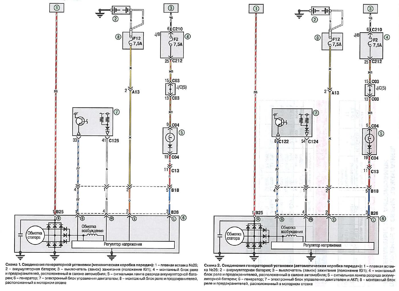 Схема генератор лансер 9