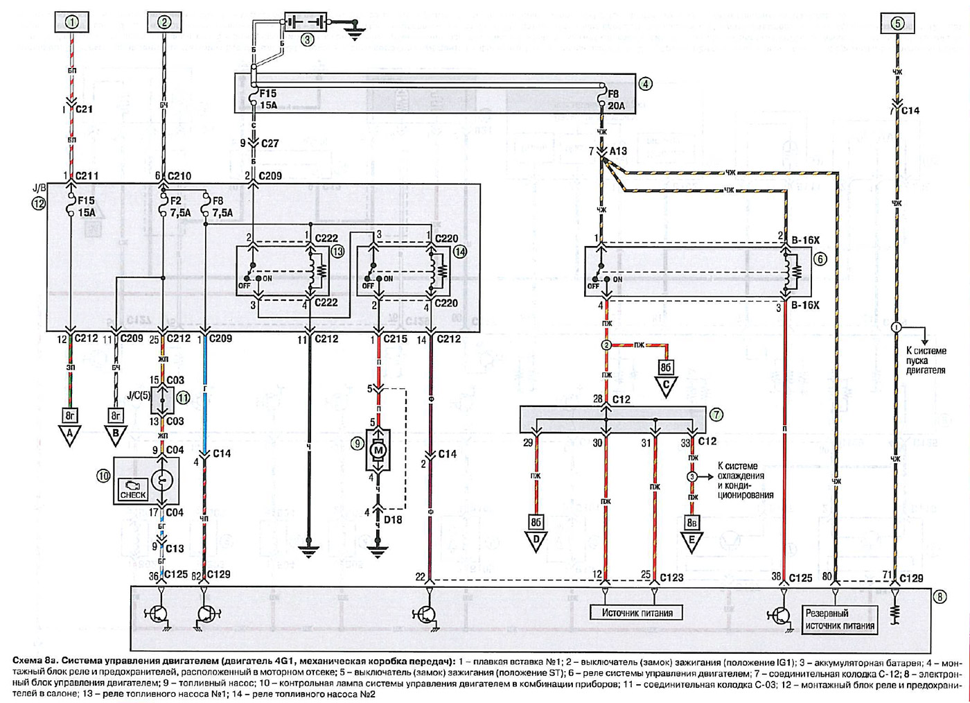 Mitsubishi lancer схема двигателя