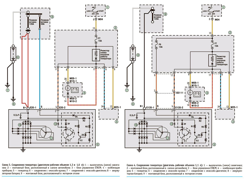 Схема подключения спидометра хендай 78