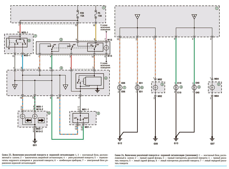 Тормозная система хендай матрикс схема