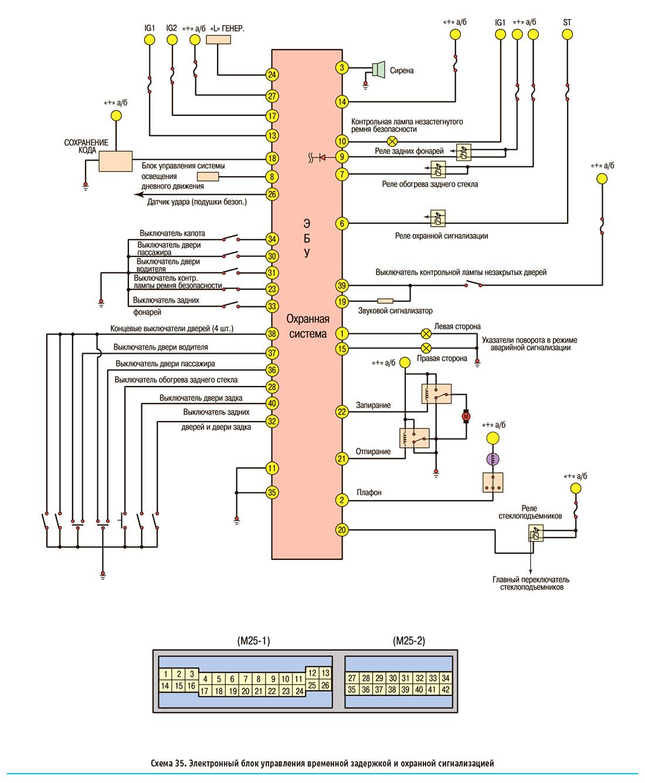 схема электропроводки mitsubishi lancer 9
