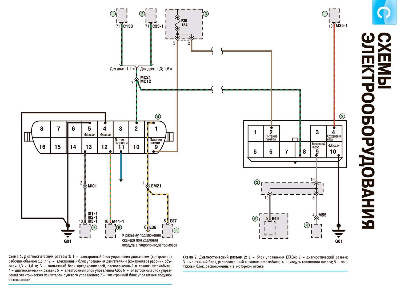 Схема приборной панели на хендай гетц