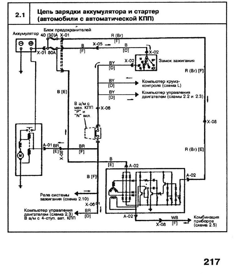 Схема Мазда 626 (GD,