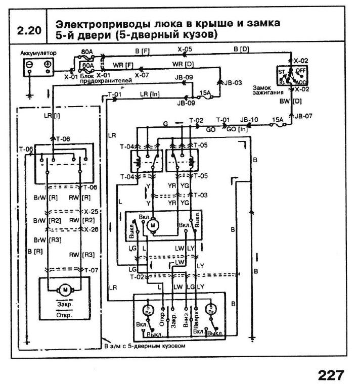 Mazda 626 (1989-1997) ―
