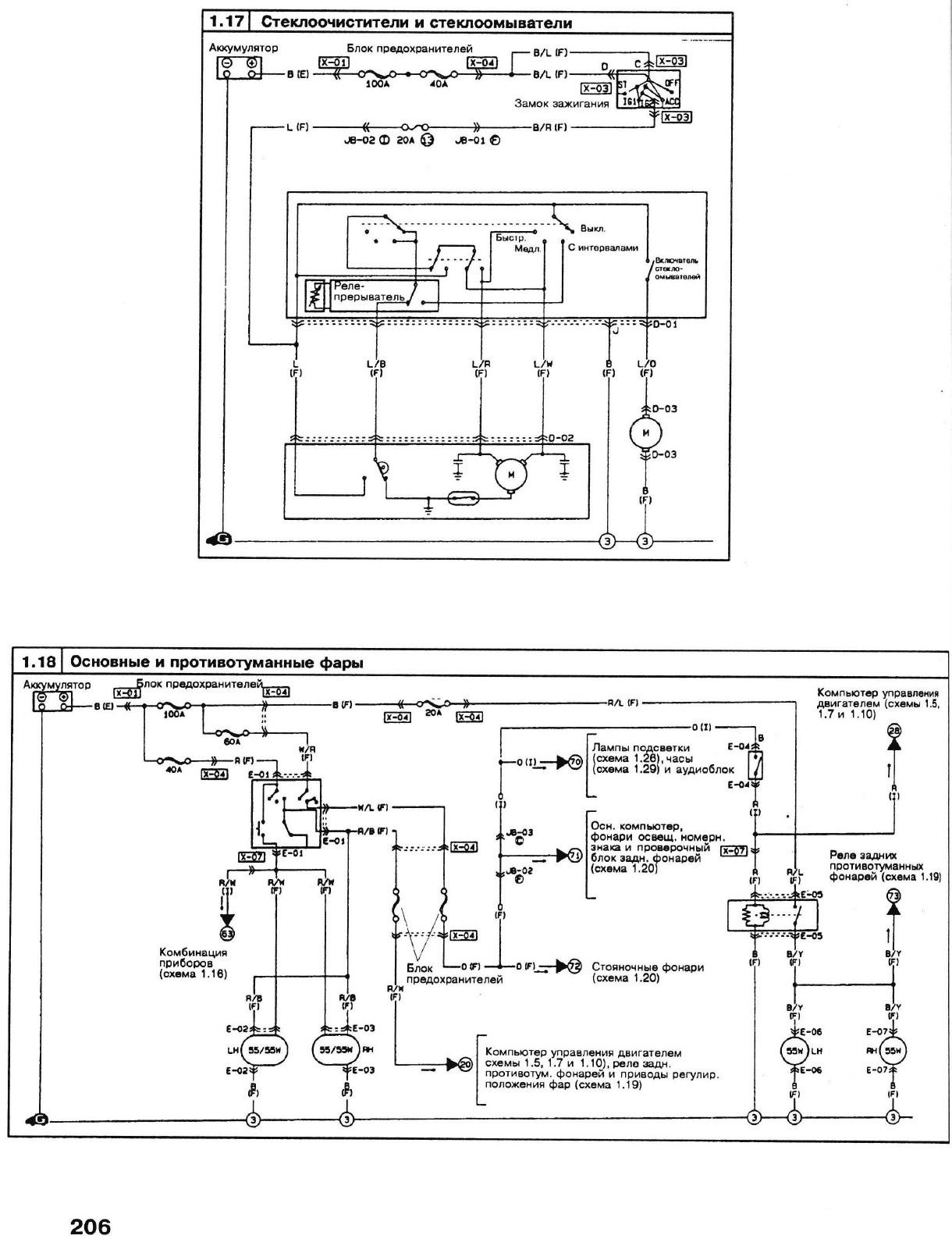 mazda 626 gf схема