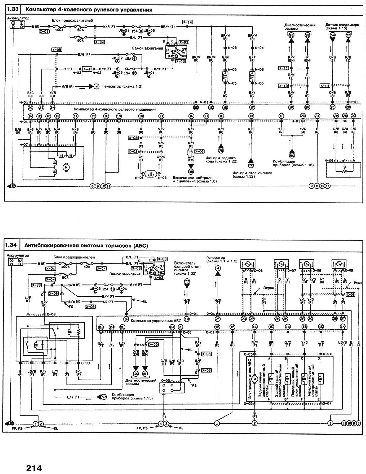 Схема регулировки фар mazda