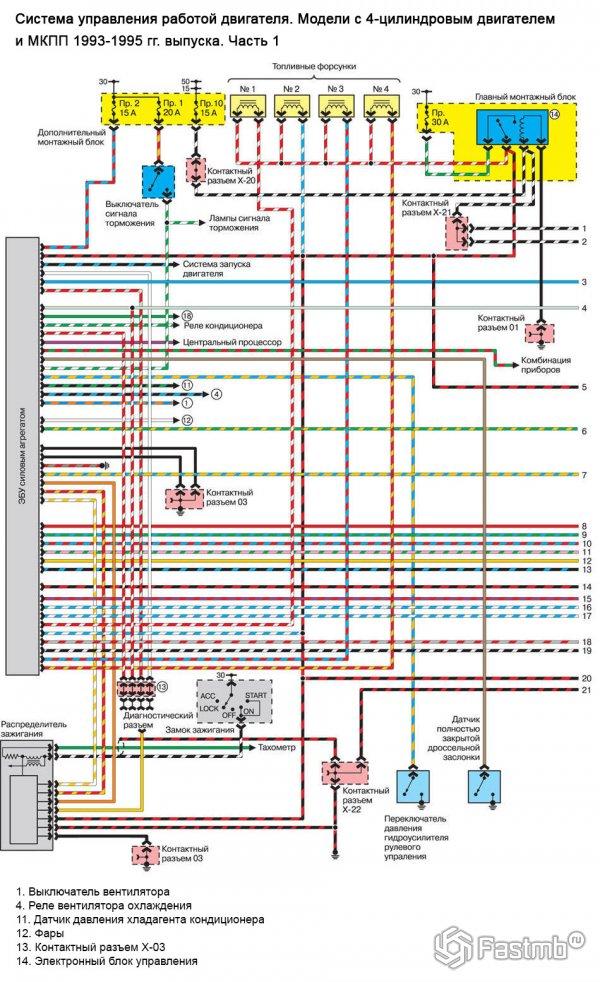 3. Электрическая схема фар