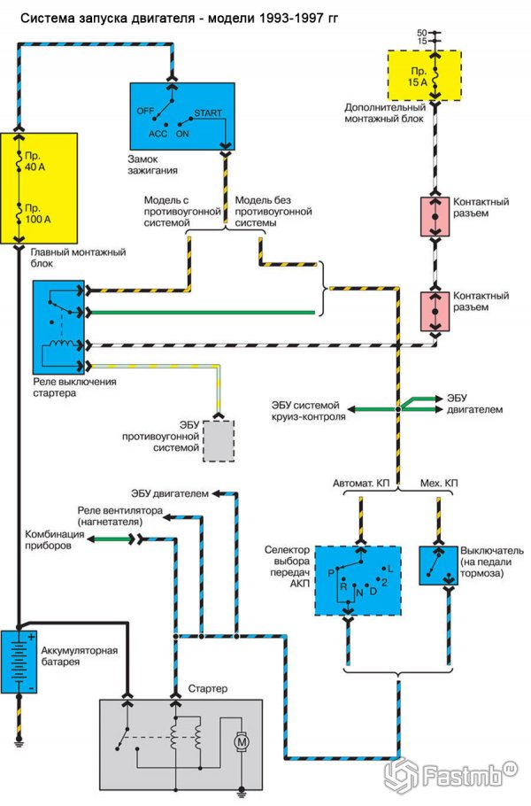 Схема двигателя мазда 626
