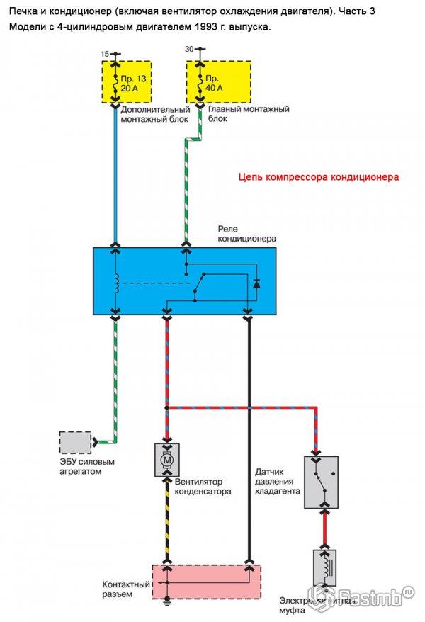Схема кондиционера и печки