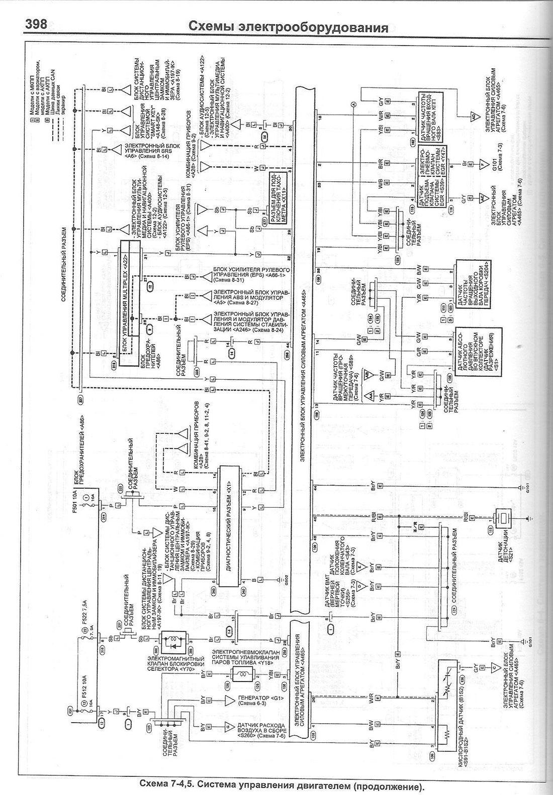 Электрические схемы к японским машинам