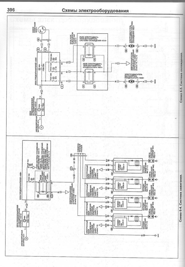 Электрическая схема Honda Jazz
