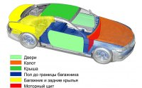 Как сделать шумоизоляцию автомобиля