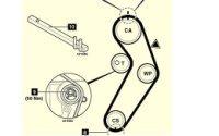Замена ремня ГРМ на Логане 8  клапанов