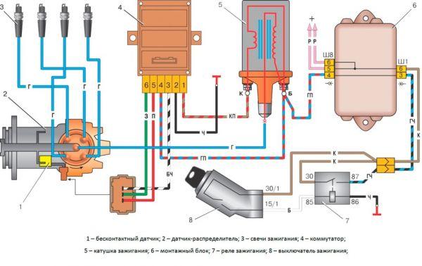 Схема бесконтактной системы зажигания ВАЗ