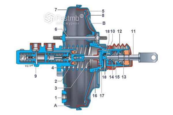 Схема вакуумного усилителя тормозов фото 20