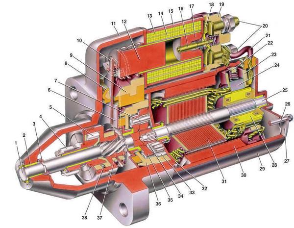 Схема стартера ВАЗ 2110 (5702.3708)