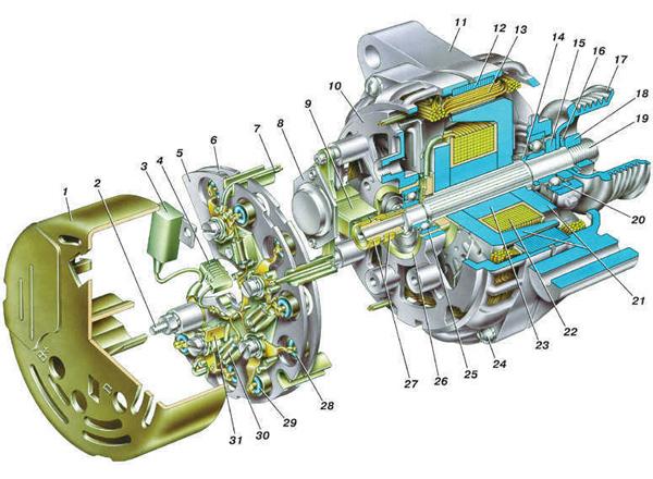 Схема автомобильного генератора ВАЗ 2110