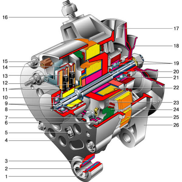 Схема автомобильного генератора ВАЗ 2106