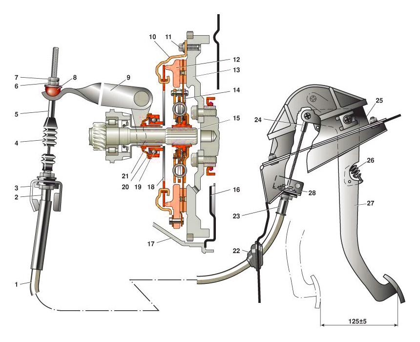 Как отрегулировать сцепление на ваз 2112 117