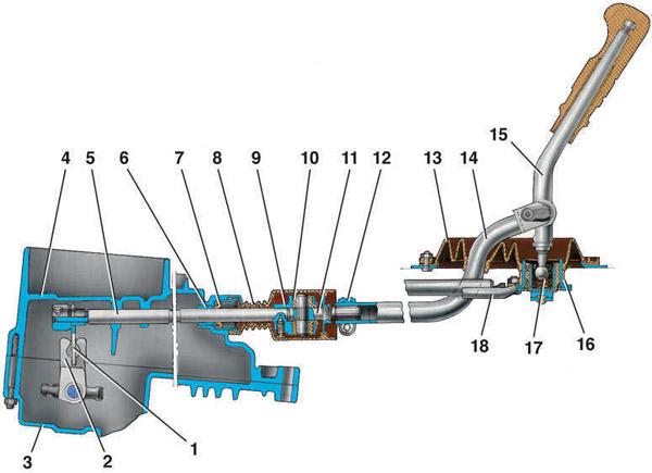 Ваз схема переключения передач 929