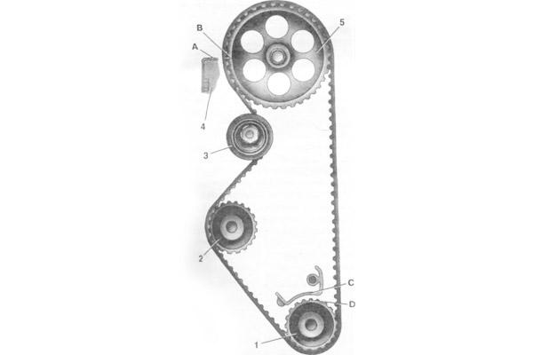 Схема привода распределительного вала ВАЗ 2110
