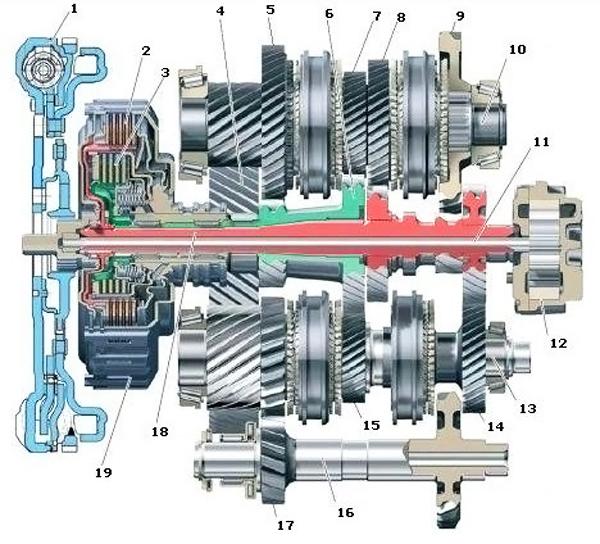 Схема ДСГ, коробка DSG