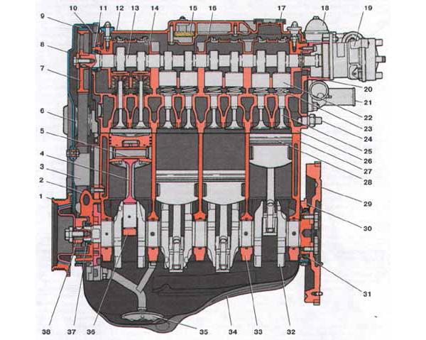 Двигатель ВАЗ 2110, продольный разрез