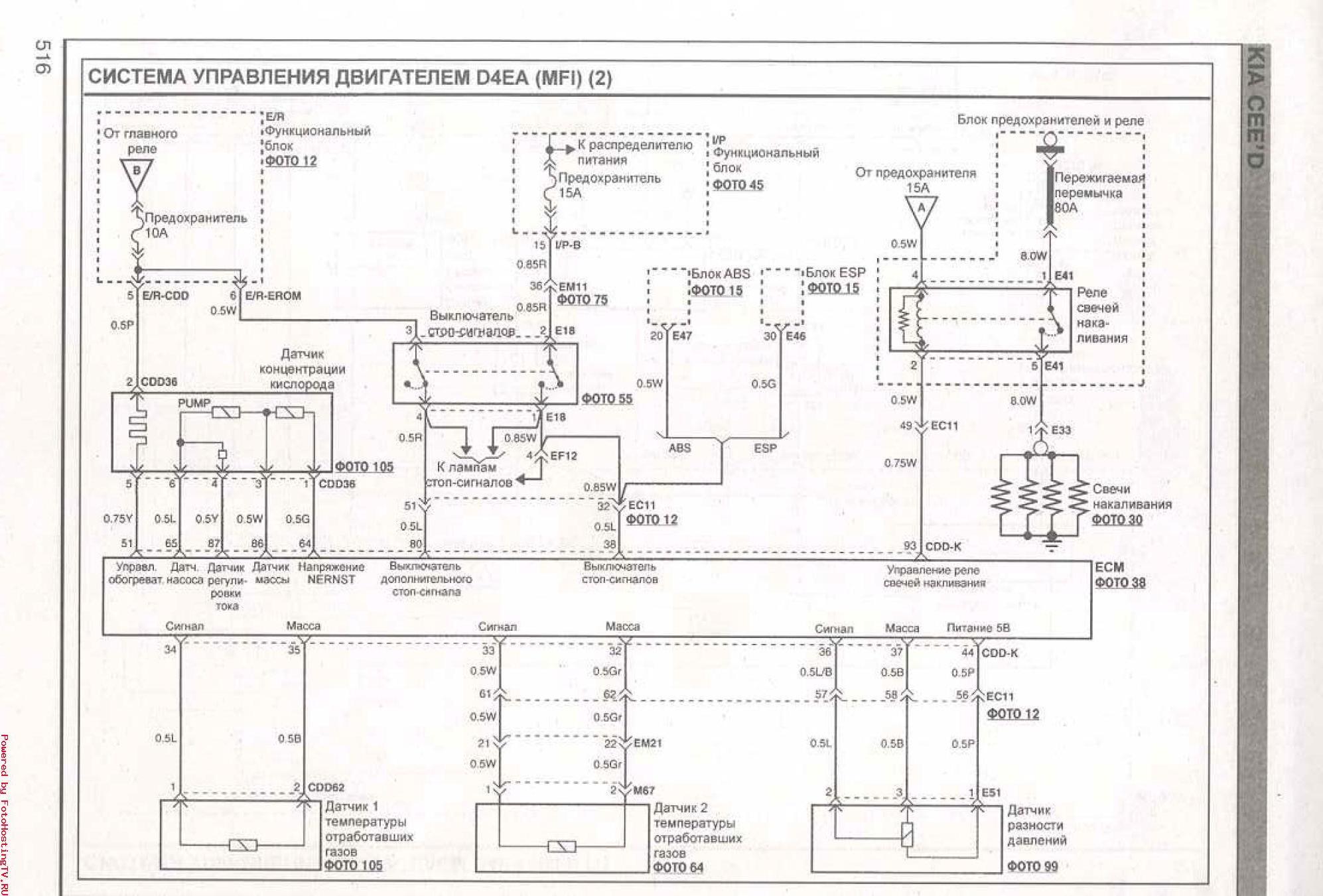 Схема киа сид 2008 339