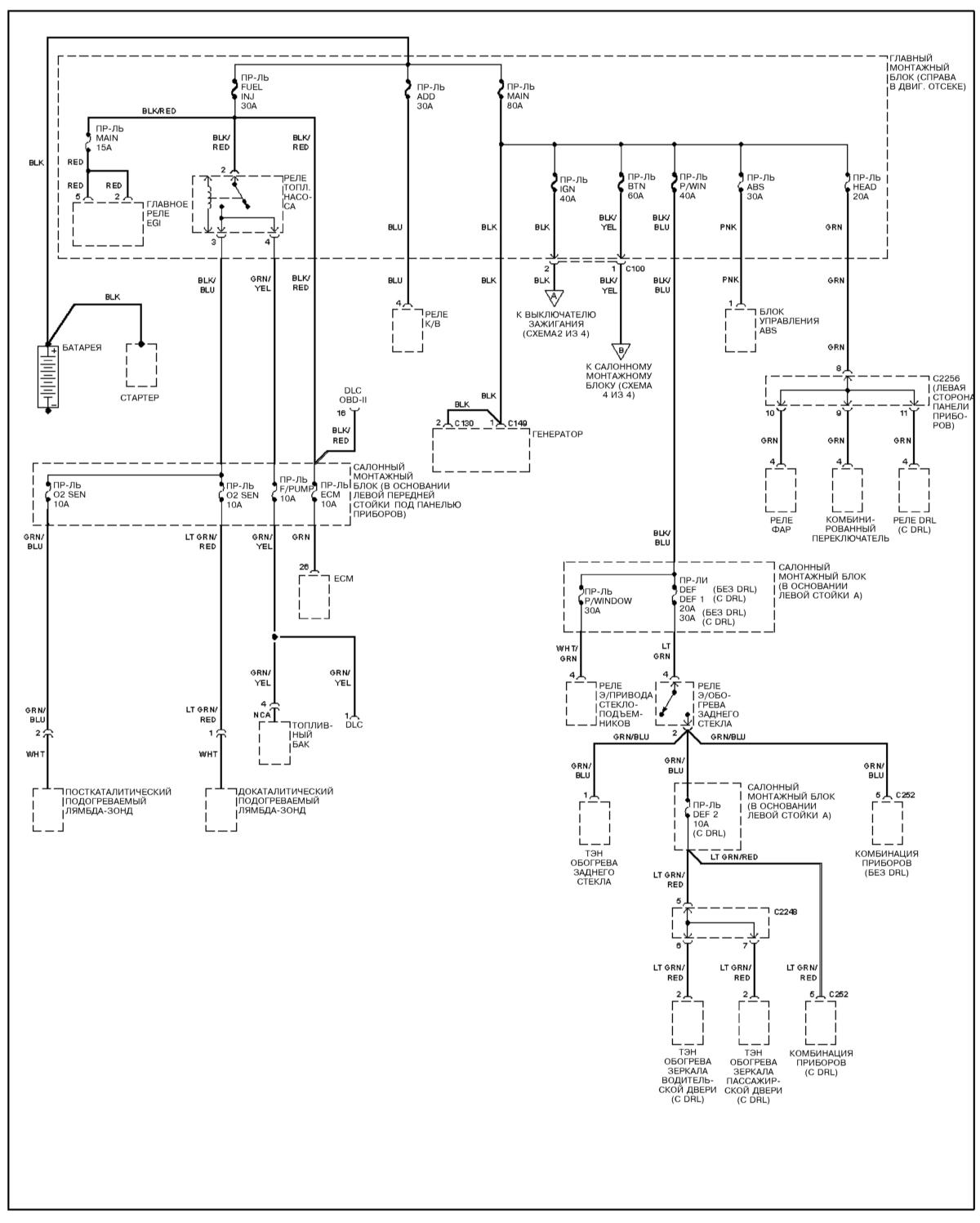 Схема киа спортейдж 1