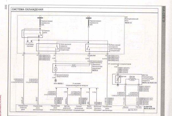 Kia Ceed - схема системы охлаждения