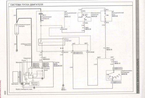 Электросхема запуска двигателя Kia Ceed