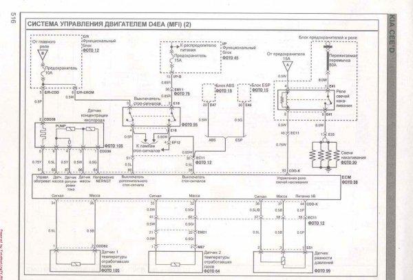 Схема системы управления двигателем Киа Сид D4EA (MFI)