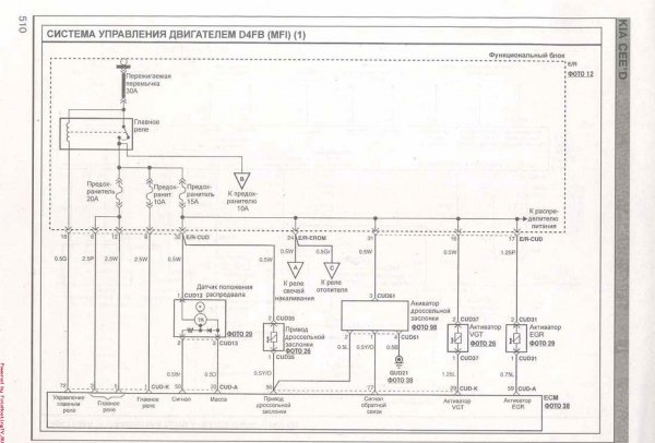 Схема системы управления двигателем Киа Сид D4FB (MFI)