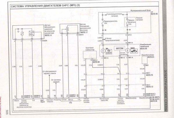 Схема системы управления двигателем Киа Сид G4FC (MFI)