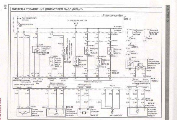 Схема системы управления двигателем Киа Сид G4GC (MFI)
