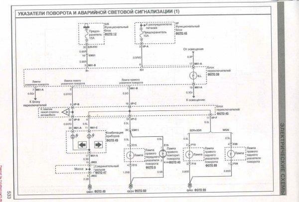 Электрическая схема KIA Ceed - указатели поворотов и аварийная световая сигнализация