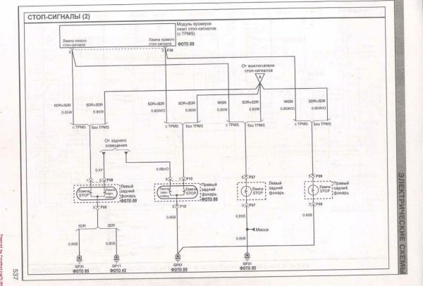 Электрическая схема стоп сигналов KIA Ceed