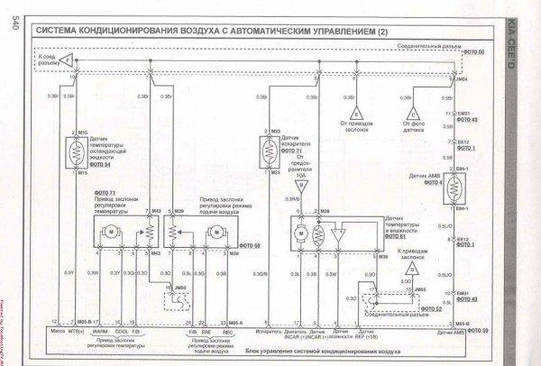 Схема Kia Ceed систем кондиционирования воздуха в автоматическом режиме