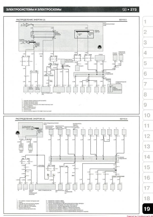 Схема распределения энергии KIA Picanto