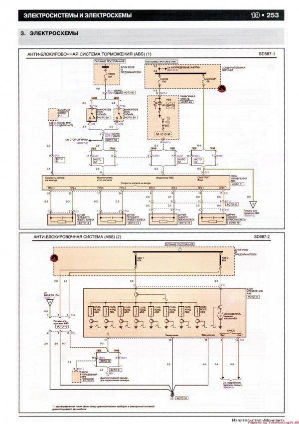 Схема Kia Picanto анти-блокировочная система торможения
