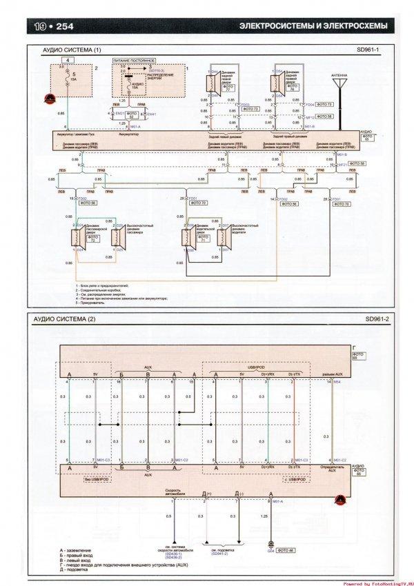 Схема Kia Picanto - аудио-система автомобиля