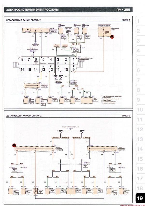 Схема Kia Picanto детализация линии связи