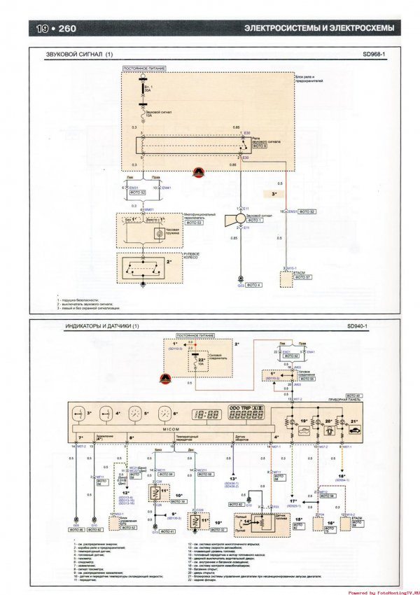Электросхема звукового сигнала машины Kia Picanto