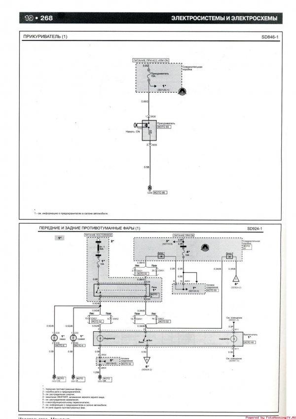 Схема прикуривателя, фонарей передних и задних