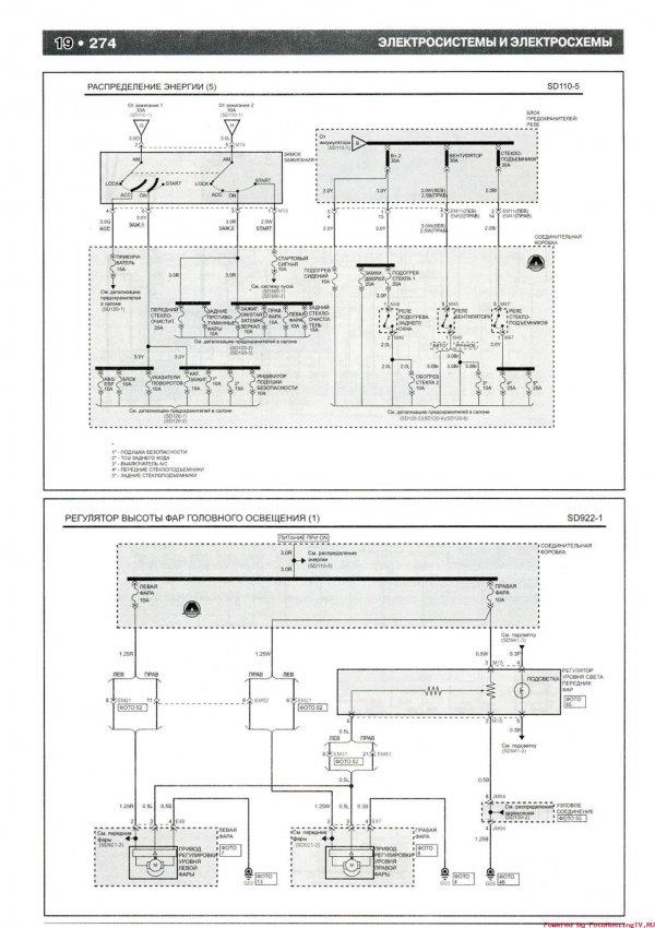 Распределение энергии и регулятор высоты фар головного освещения