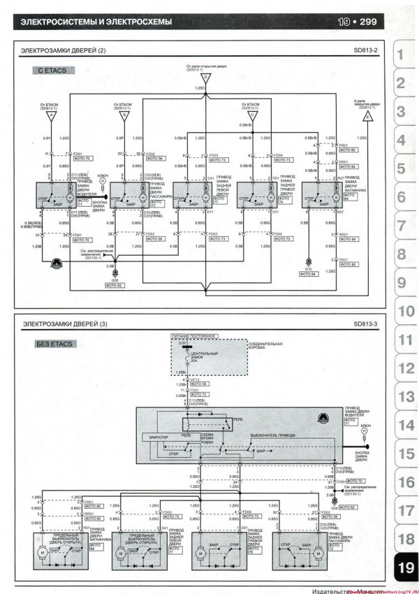 Электроусилитель рулевого управления и электрозамки дверей 2