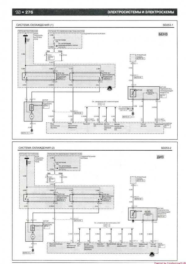 Схема системы охлаждения KIA Picanto