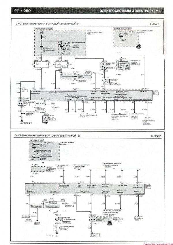 Система управления бортовой электроникой