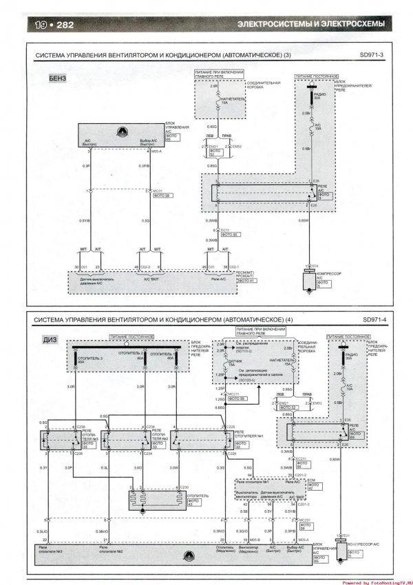 Система управления кондиционером и вентилятором