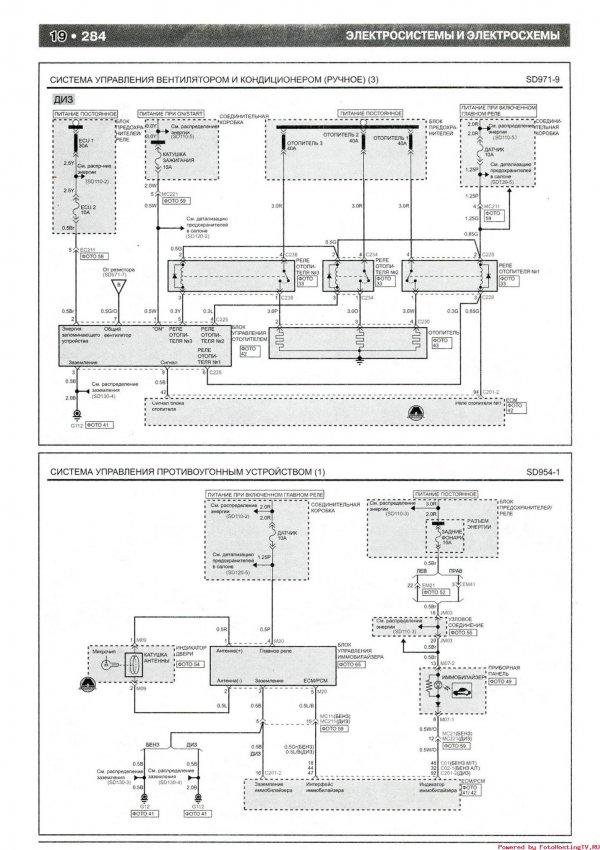 Система управления кондиционером и вентилятором 2